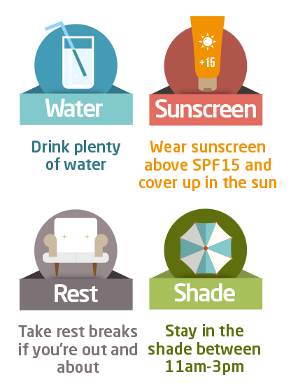Tips on Staying Cool During a Summer