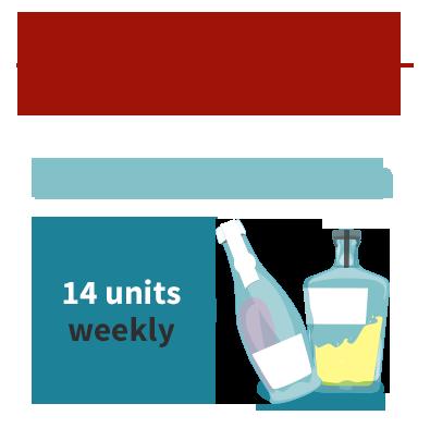 Women: 2-3 units